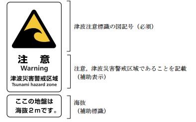 tsunami_jis