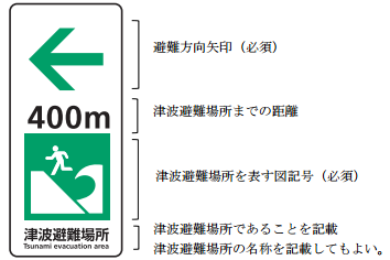 tsunami_jis3