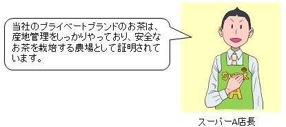 GAP1-3