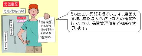 GAP2-1