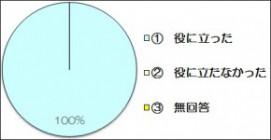桐蔭アンケート結果グラフ12